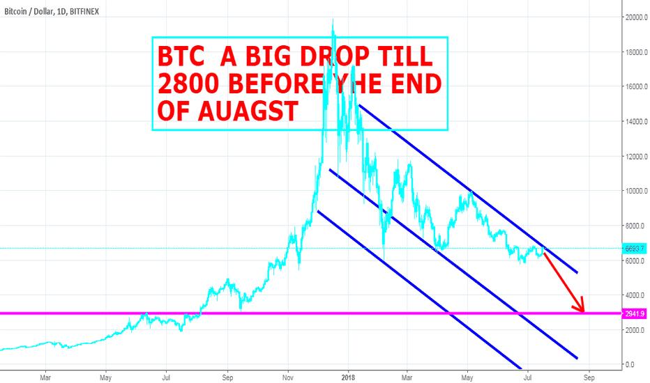BTCUSD: BTC A BIG DROPBTC TILL 2800 BY THE END OF AUGUST