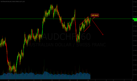 AUDCHF: Sell short