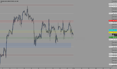 NQ1!: Trading levels for 5/23/2018