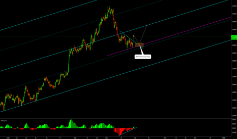XCUUSD: Copper: Price to Keep Climbing