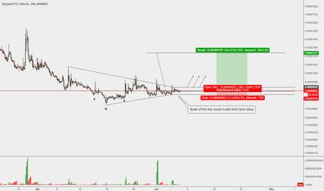 SNGLSBTC: SNGLSBTC - Buy Opportunity - 44% ROI - 4:1 Risk/Reward