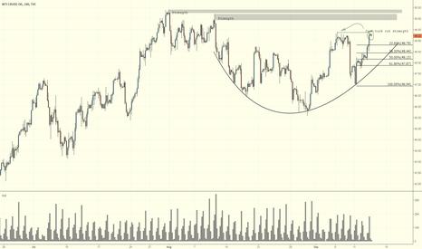 USOIL: Crude -- Pullback Then Ramp UP!
