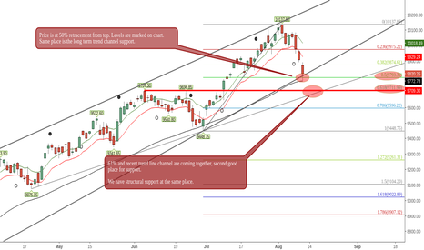 NIFTY: Nifty outlook for coming weeks