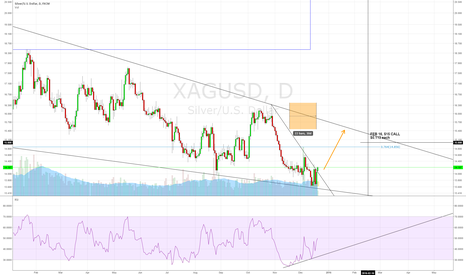XAGUSD: Breakout in the pet rocks