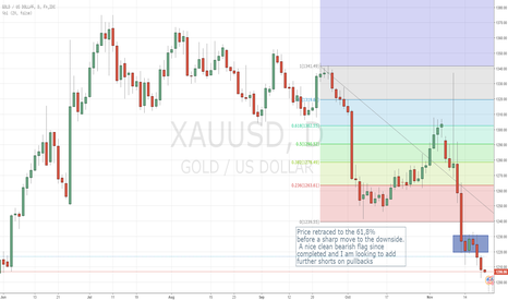 XAUUSD: Bearish Outlook on Gold