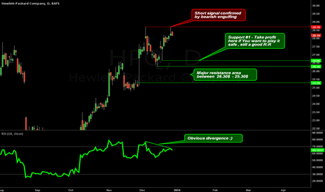 HPQ: HPQ VERY NICE SHORT SETUP WITH MULTIPLE CONFIRMATIONS
