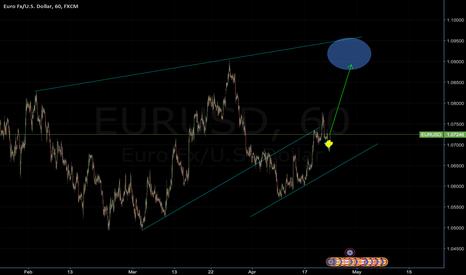 EURUSD: EURUSD to go close to 1.10