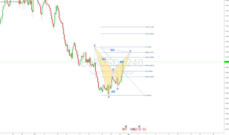 EURUSD: EURUSD Possible Bear Bat 4hr chart