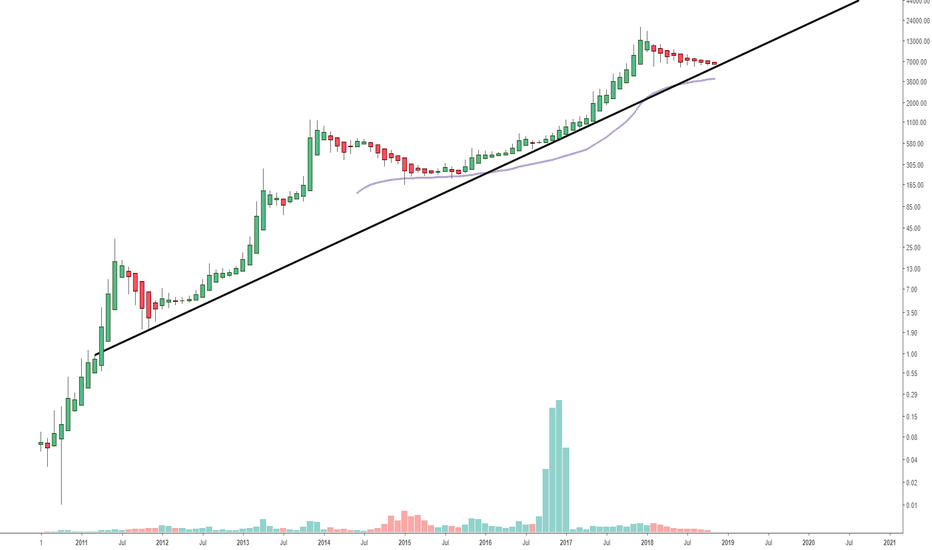 BLX: The Only Bull Case I Find Plausible
