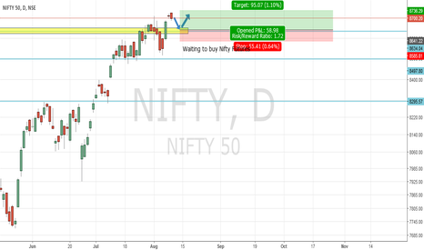 NIFTY: Nifty Futures Buy Idea