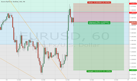 EURUSD: End of correct