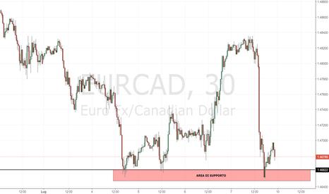 EURCAD: EUR/CAD: supporto da monitorare