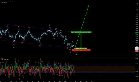 USDJPY: USDJPY - Elliott Wave shows end of long correction and buysignal