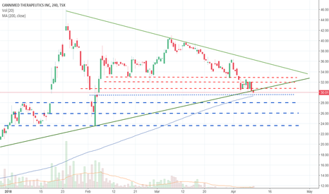 CMED: CMED fell through triangle, nothing to bounce off.