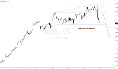 NDX: BIG FALL IN STOCK INDICES COMING - SELL