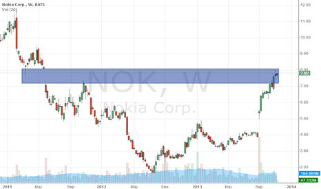 NOK: Fill the gap!!!!