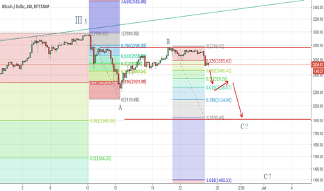 BTCUSD: Elliott Wave Analysis - Possible BTC Correction Path & Target(s)