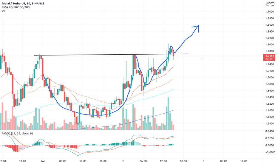 bitcoin trading intraday come scambiare eth per btc su gdax