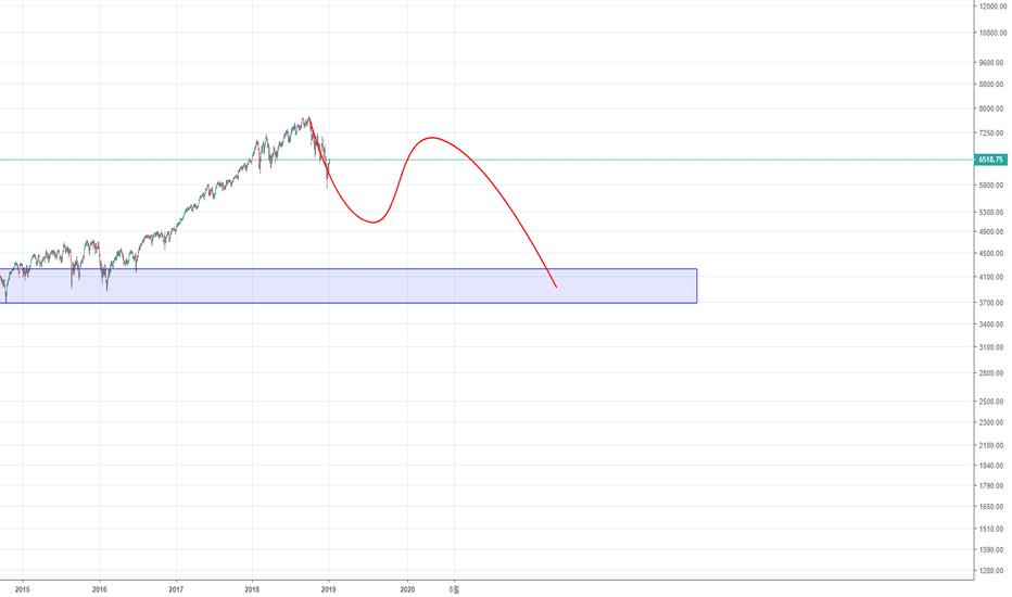 NQ1!: [NQ1] NASDAQ - SHORT