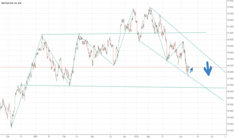 XJO: ASX200 downward channel trade