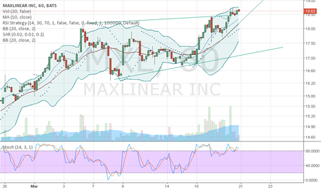 MXL: MXL BROKE ON HUGE VOL