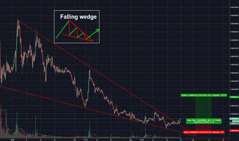 CVCBTC: CIVIC READY FOR MASSIVE JUMP ?