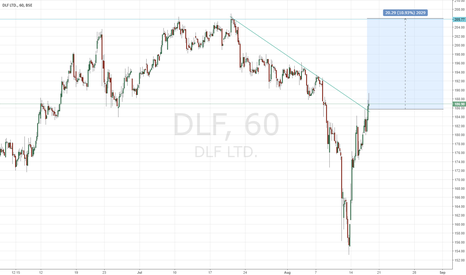 DLF: DLF - Bulls Ready to Charge ahead to 205