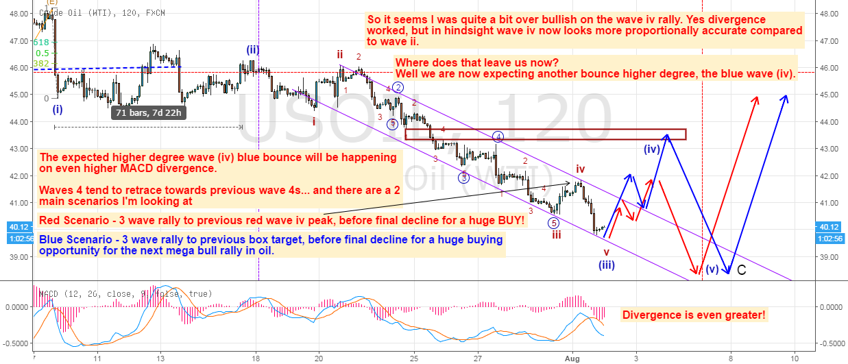"2 Scenarios for Oil, the only question is ""How High?"""