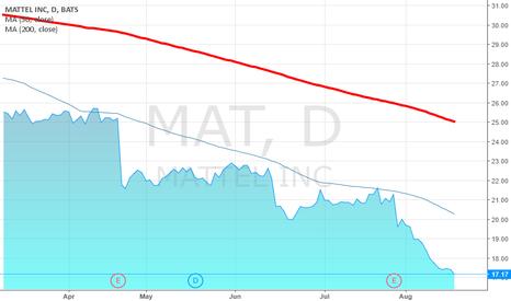 MAT: MAT: DEATH CROSS (31,71$)