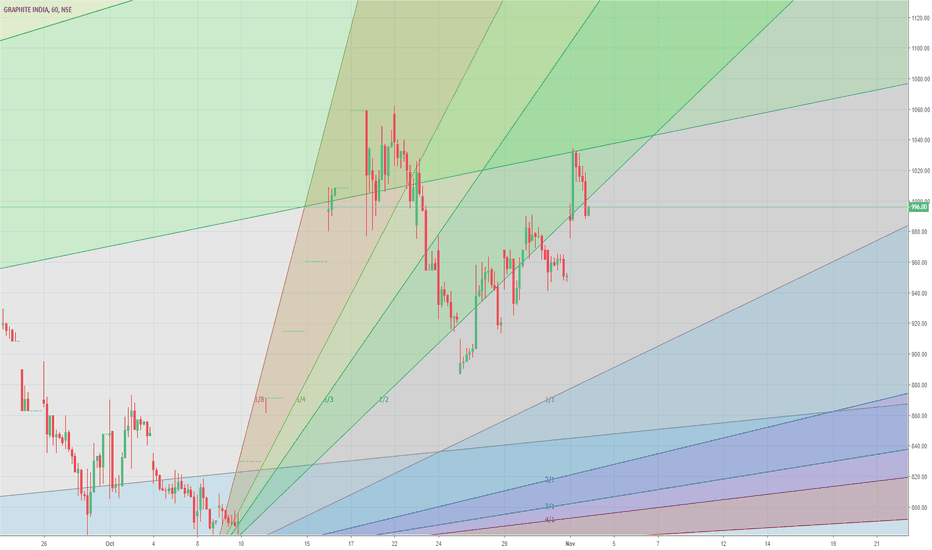 GRAPHITE: Breakout close by