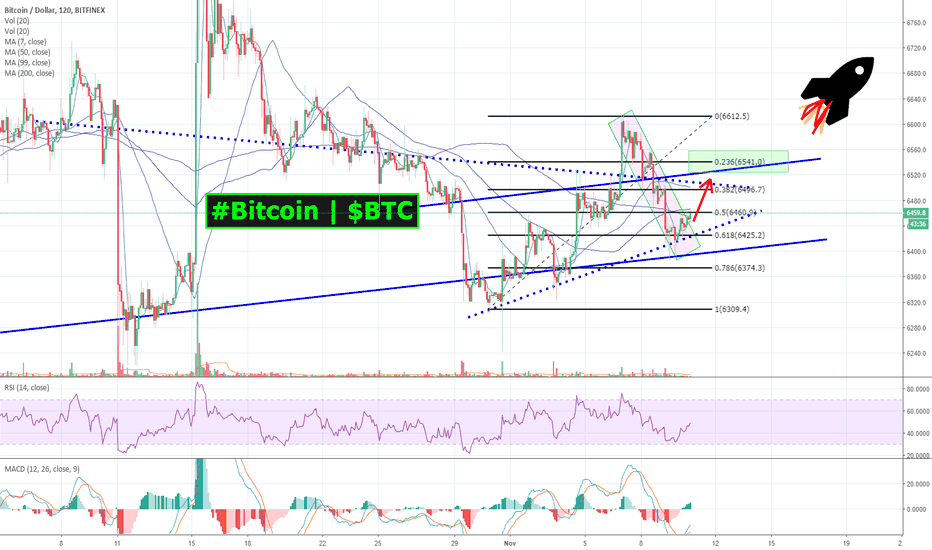 BTCUSD: #Bitcoin | $BTC about to TAKEOFF like a F'n RoCkEtSHiP!!!