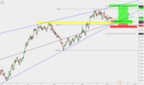 CADJPY: CAD/JPY : Buy entry ** (4H / 200 Pips)