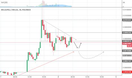 XBCBTC: Bitcoin Plus - 08/11 Breve Termine