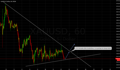 XAUUSD: Potential Long on GOLD