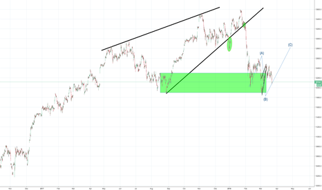 DEU30: Dax reached target zone,now up towards 12800 before next crash