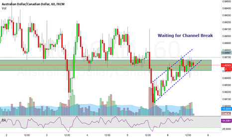 AUDCAD: AUDCAD Hourly Channel - Waiting Breakout