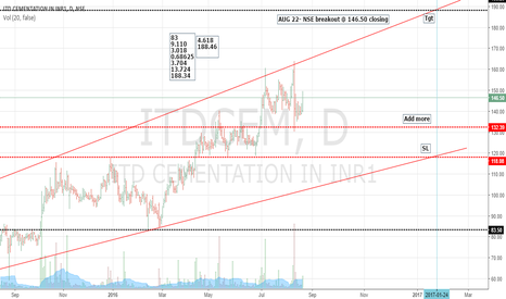 ITDCEM: ITD CEM : Breakout trade NSE:  Aug 22  T1 - 188.30 ,T2 - 263.30