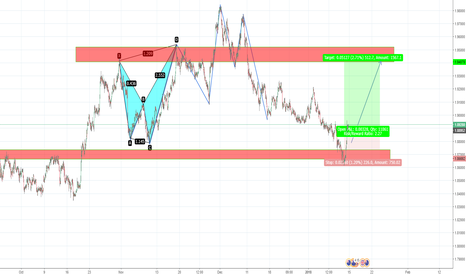 GBPNZD: GBPNZD..GOING LONG..