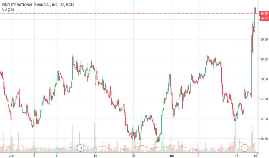 FNF Stock Price and Chart — NYSE:FNF — TradingView
