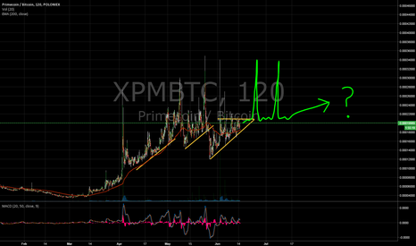 XPMBTC: XPMBTC - highly speculative long (do you like excitement?)