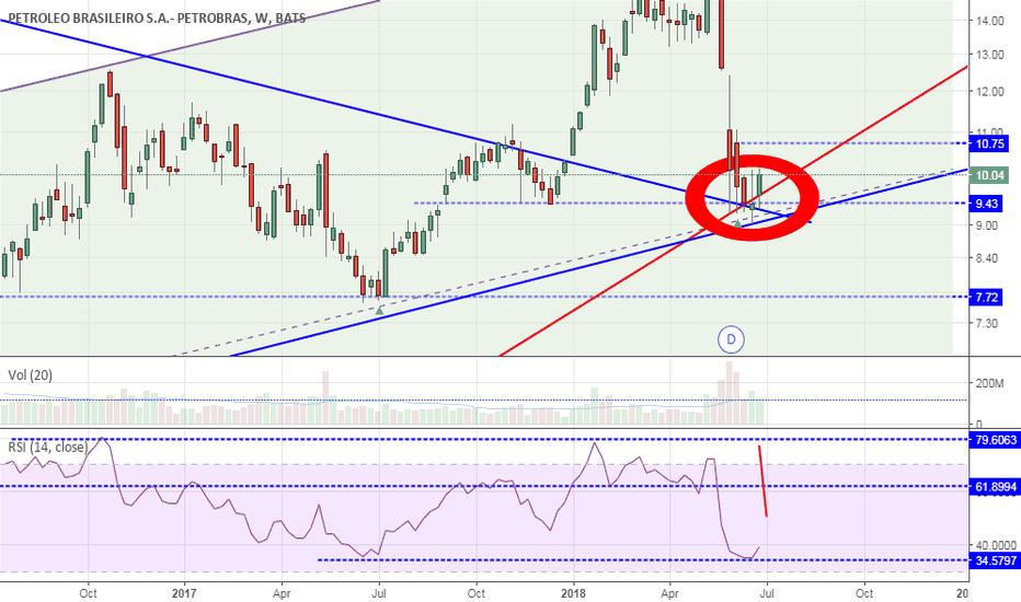 PBR: reversion pattern