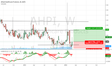 AHPI: AHPI hit bottom and ready to rally after MACD divergence