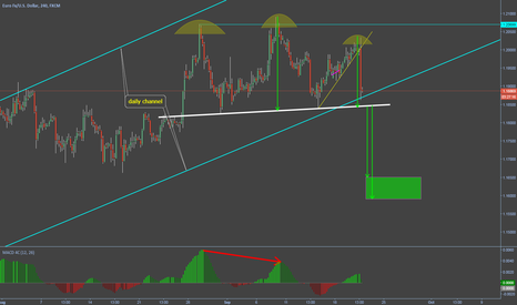 EURUSD: Breaking channel with H&S
