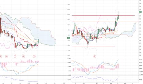 EDR: EDR:Silver stock in money now..
