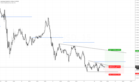 AUDUSD: Downside stalling, could be looking at a jagged move up to 7600