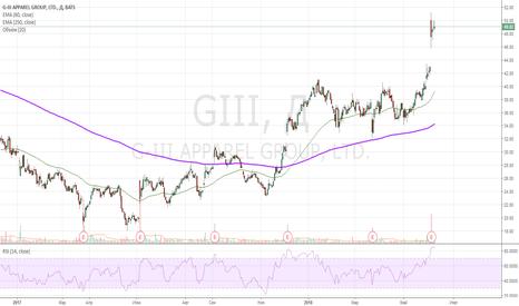 GIII: #лонг