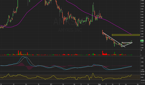 AMRS: $AMRS