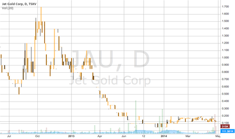 JAU: Jet Gold Corp - Apr 28, 2014