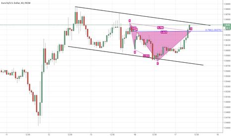 EURUSD: at market cypher