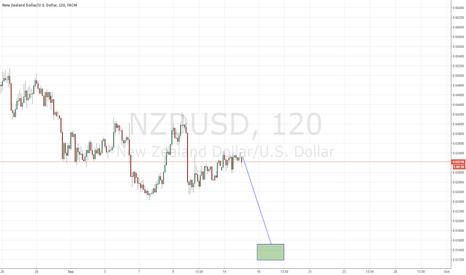 NZDUSD: NZD plan